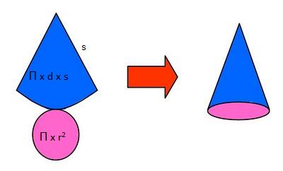 jaring-jaring kerucut (2)