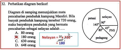 Contoh soal diagram lingkaran matikkelas6 dialing ccuart Image collections